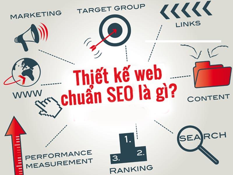 Tại sao cần phải thiết kế website chuẩn seo